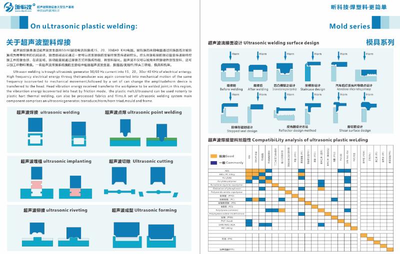 不是所有塑料材质都可以进行超声波焊接的